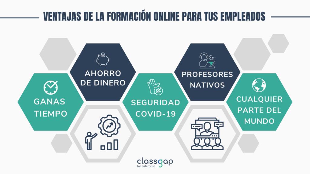 ventajas francés para empresas online